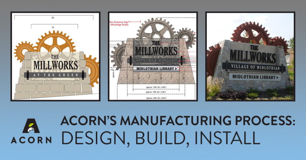 Acorn's Manufacturing Process: Design, Build, Install